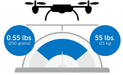 drone-weigh-specs